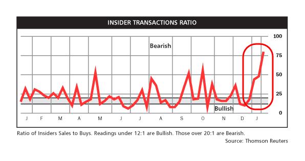 20140119_insider