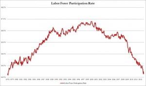 LFP Participation_0