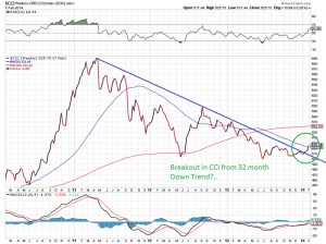 centralebanken,goudenzilver