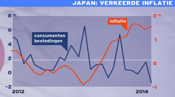 japandeflatie