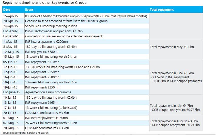 betalingen-griekenland-schulden