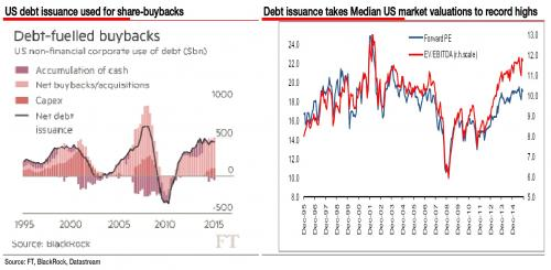 debt-issuance