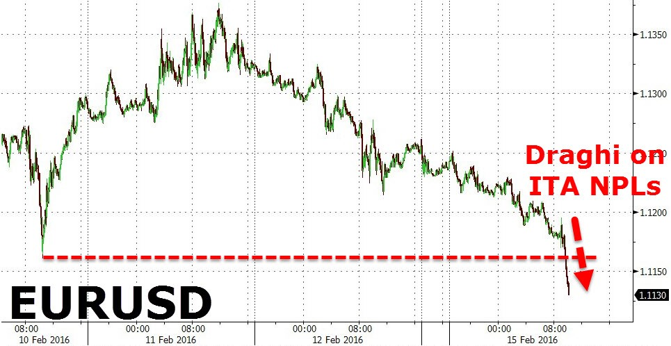 eurokoers
