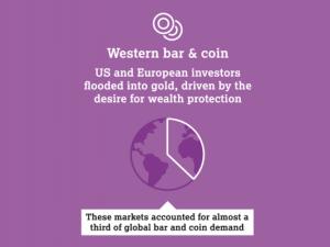 Goudenmuntenwereldwijdveelverkochtinekwartaal