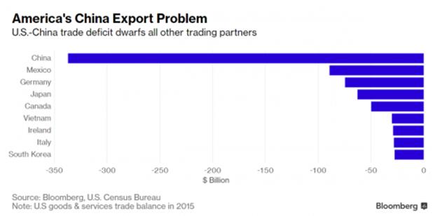 china-export-problem