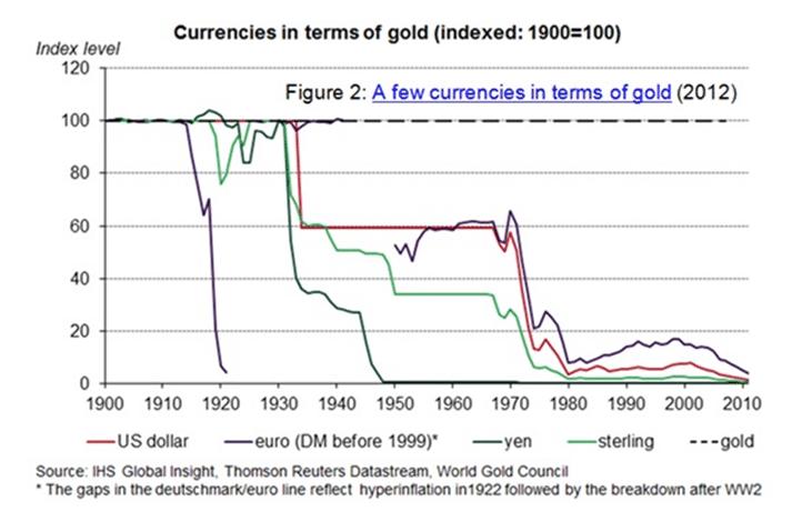 valuta-en-goud