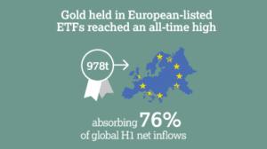 goud etf europa wereldwijd