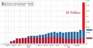 quantitative easing - FED